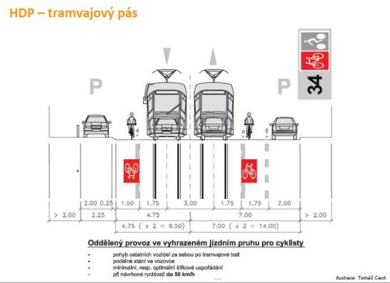 nahled_tramvaje_profil